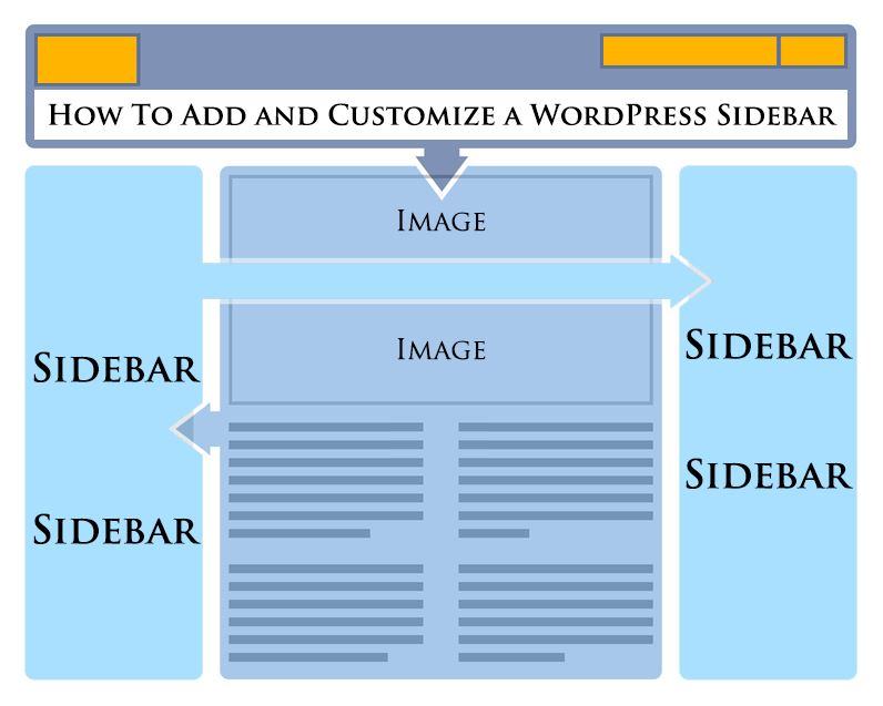 learnedgold.com - How to add and customize a wordpress sidebar