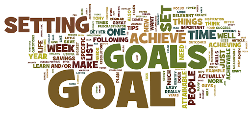 Complete Guide on How to Manage Your Time Properly - Goal Setting Strategies and Techniques - LearnedGold