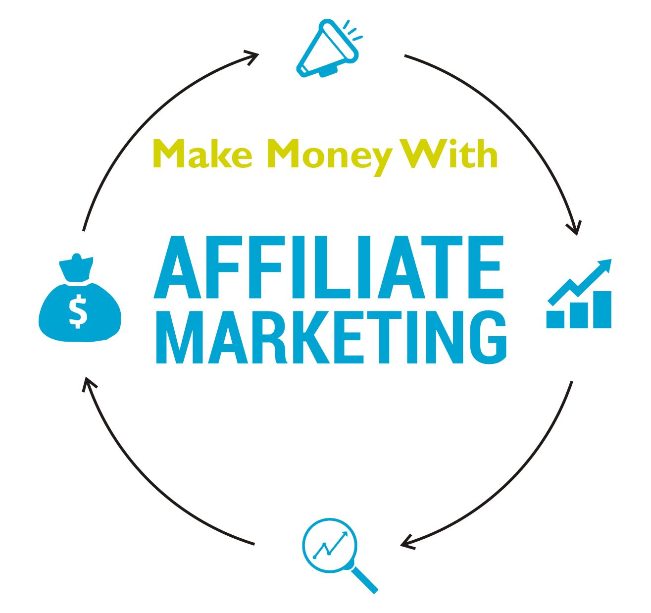 learnedgold.com - Affiliate Marketing - Ultimate Guide To Working From Home